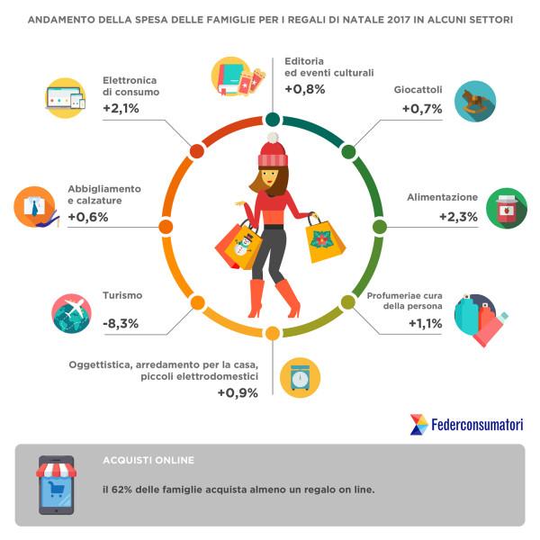 Shopping Infographics Slide Template